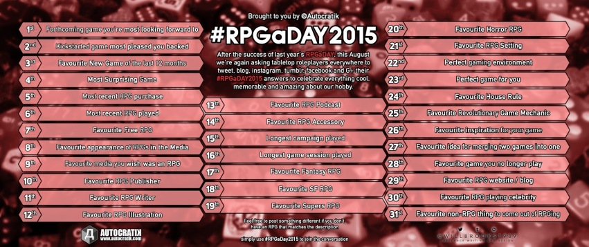 RPG a day 2015 - Twitter