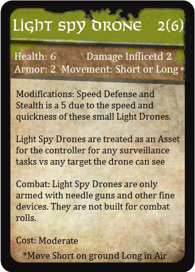 Light Spy Drone